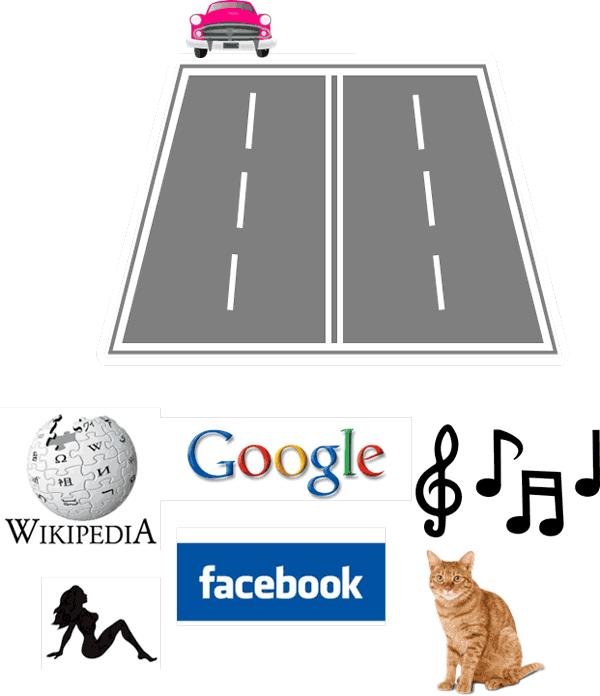 Das Internet wie es sein sollte. Alle Inhalte für jedermann gleichermaßen zugänglich.